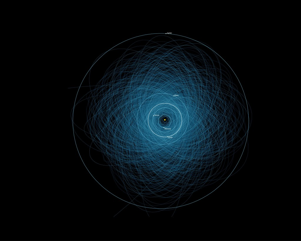 La foto que muestra las órbitas de los asteroides que podrían impactar contra la Tierra
