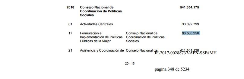Captura del Anexo 1 de la Decisión Administrativa 12/2017, publicada en el Boletín Oficial el 11 de enero