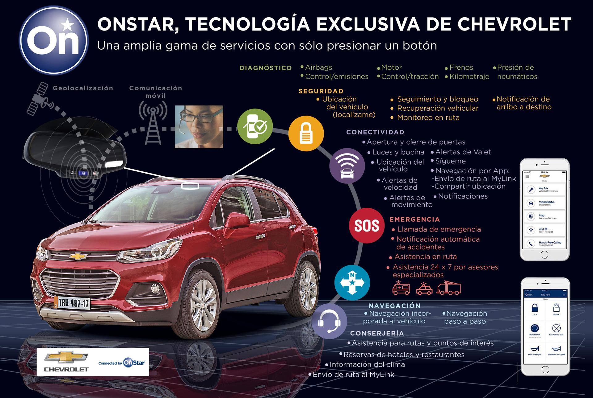 La tecnología OnStar, aplicada en este caso a la Chevrolet Tracker