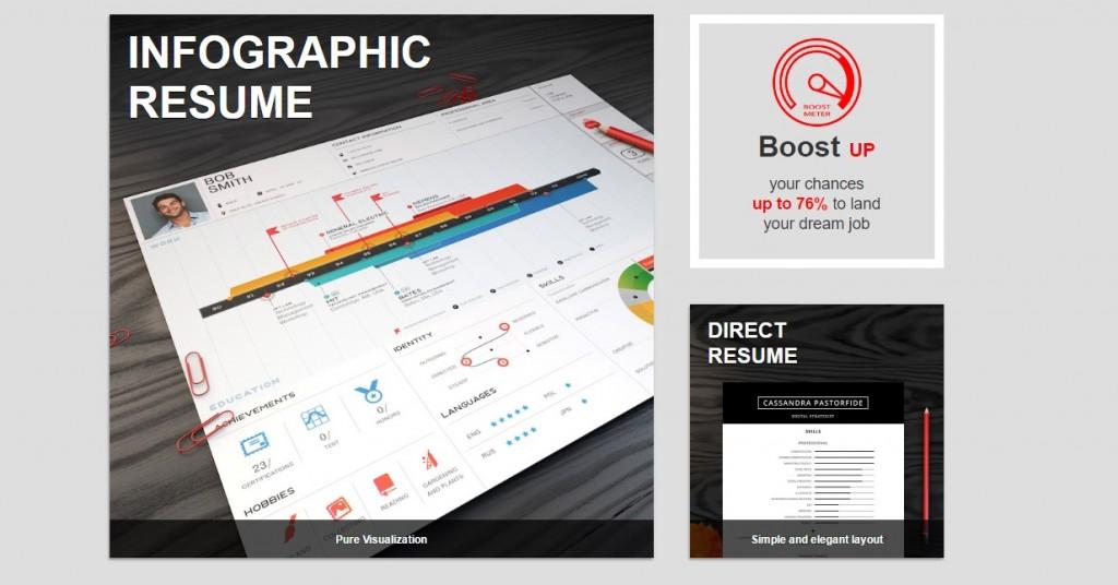 7 plataformas para crear un CV súper creativo - Infobae