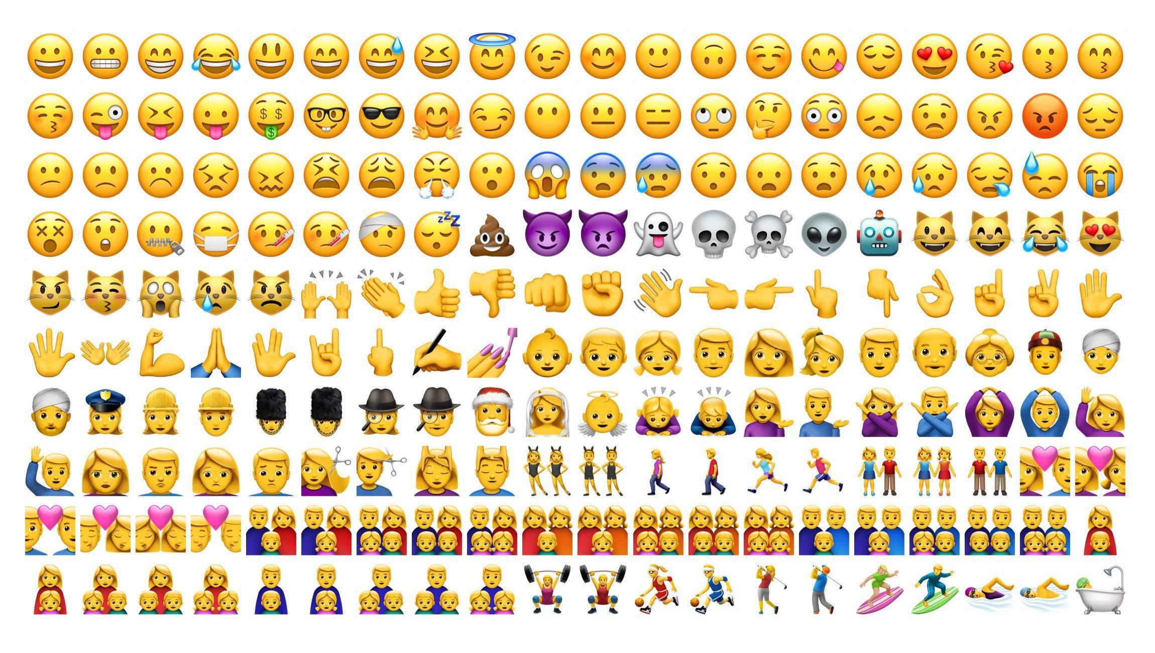 En la actualidad existen 1088 emojis