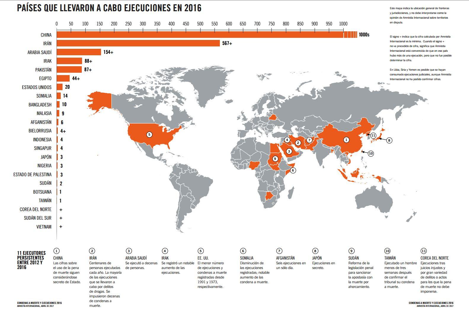 El mapa que muestra el ranking de países que más ejecutan a sus condenados (Amnistía Internacional)