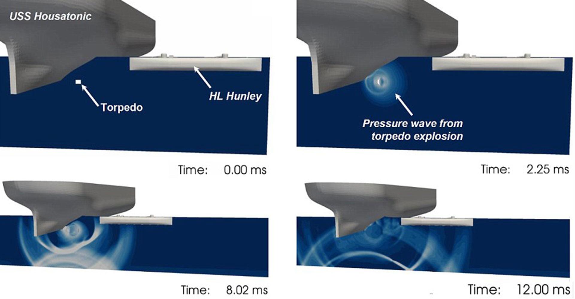 La secuencia del trágico ataque al USS Housatonic: el Hunley se acercó sigilosamente y colocó un torpedo accionado por cable bajo el casco. Tras hacer estallar el misil, la corbeta se hundió en 5 minutos, pero la onda expansiva también se llevó al submarino (Daily Mail)