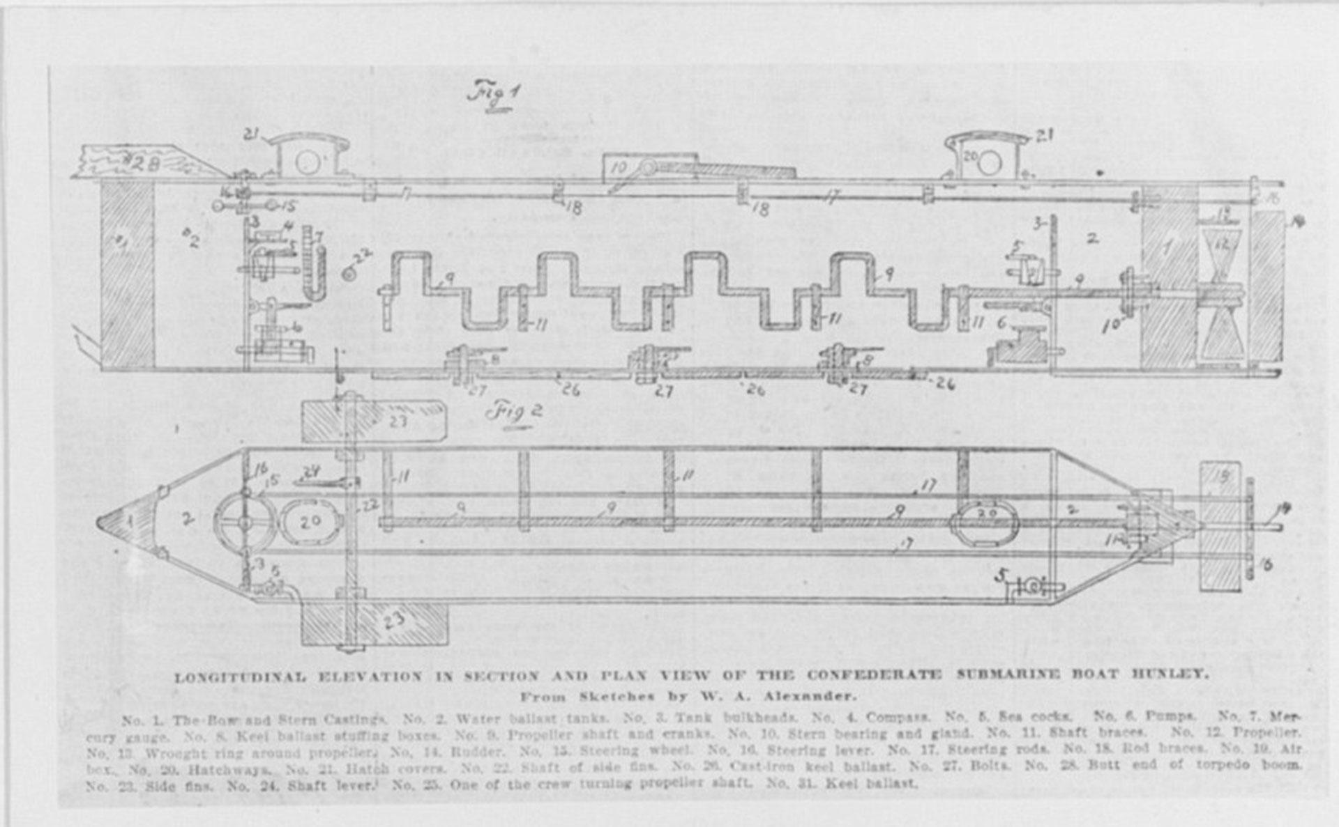Un esquema del submarino creado por H. L Hunley en 1863 y que llevó su nombre. Era accionado manualmente (Naval History and Heritage Command)