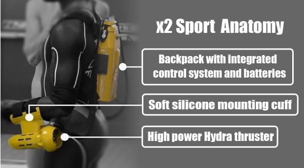 El kit incluye una batería con una hora de autonomía y dos propulsores que se colocan en las muñecas