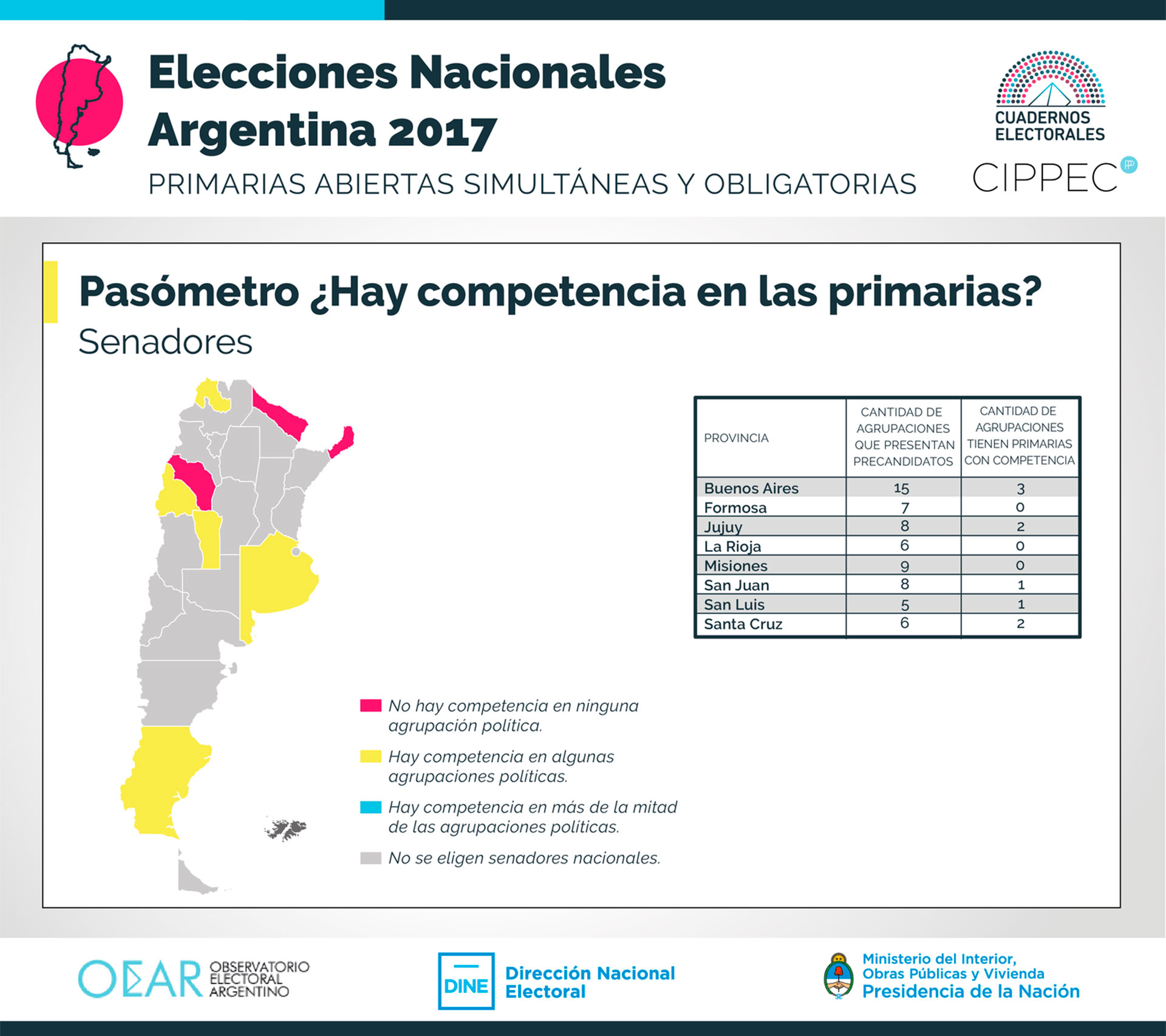 Informe elaborado por Cippec.