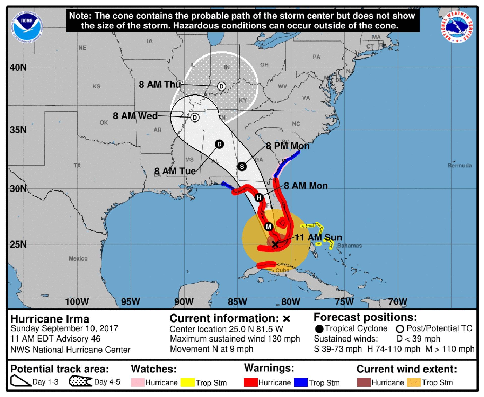 Pronóstico del Huracán Irma. Boletín del NHC de las 11am – domingo 10 de septiembre