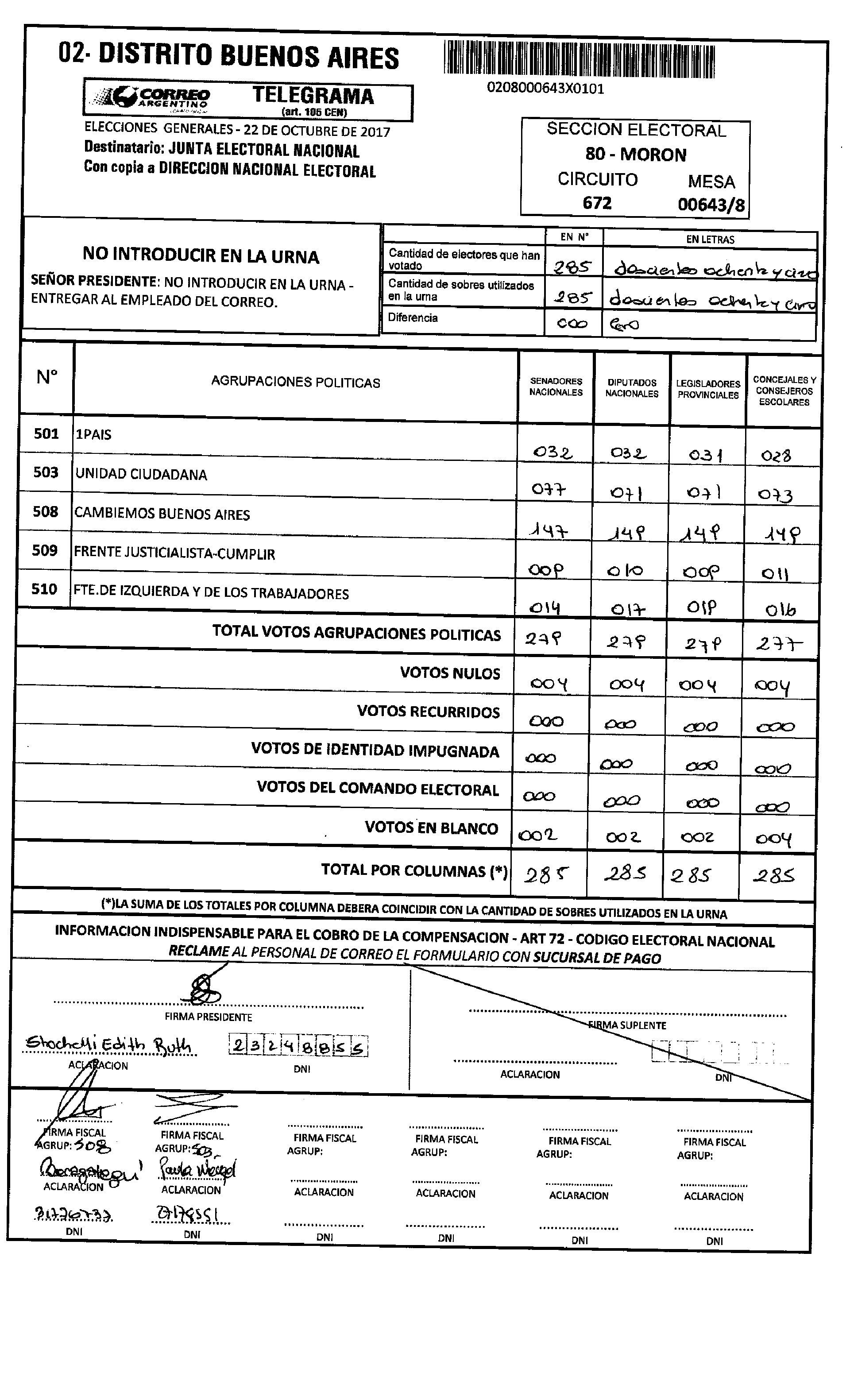 C mo le fue a cada candidato en su mesa de votaci n fm for Jardin 901 vicente lopez