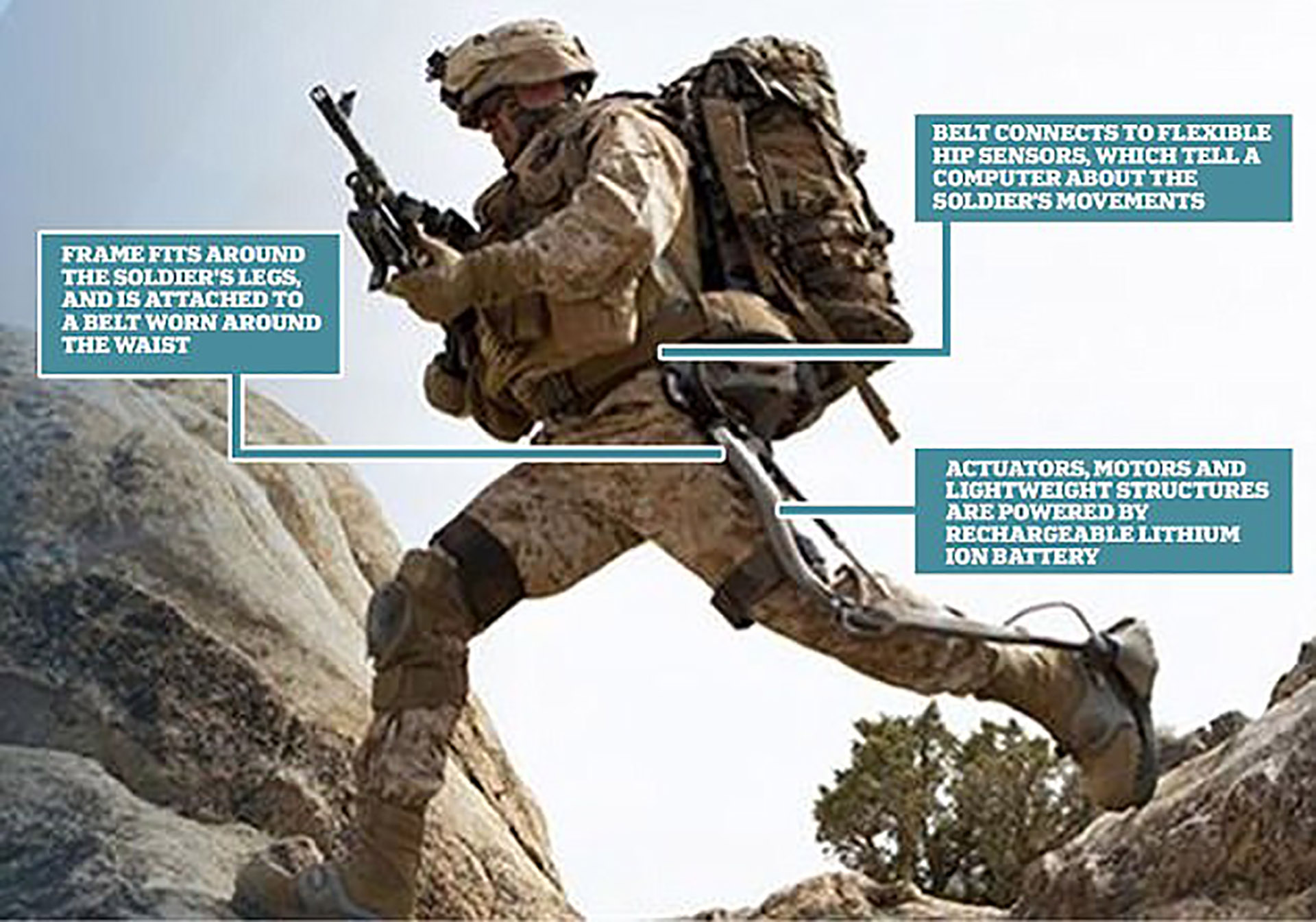 """El traje """"Fortis"""", un exoesqueleto en desarrollo por el ejército de Estados Unidos"""