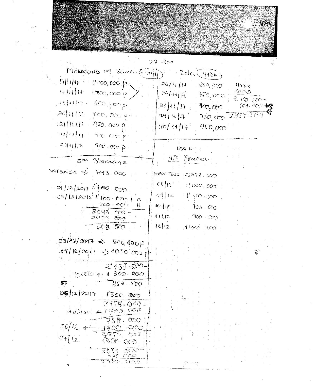 La hoja de anotaciones incautada en la Villa 1-11-14 en diciembre pasado.