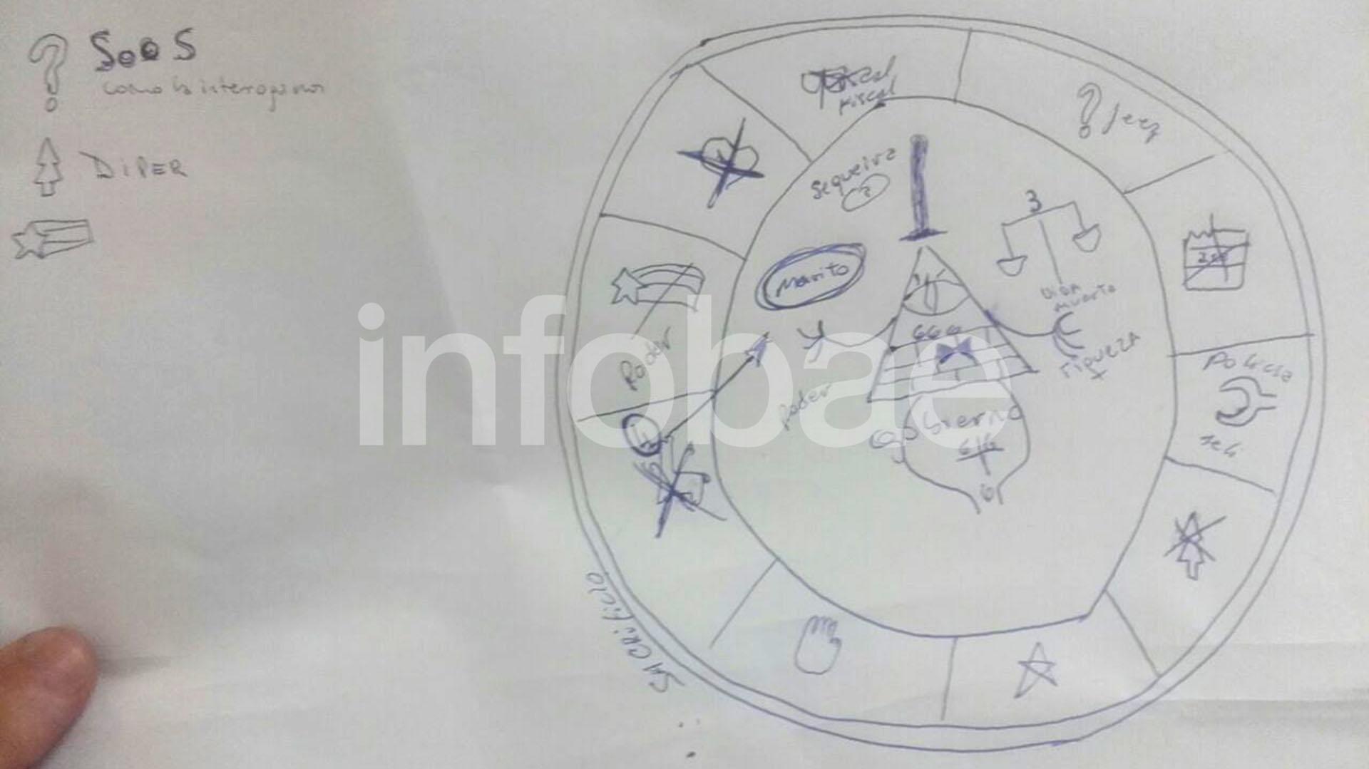"""Sacrificio, muerte, 666"""": las cartas detrás del pacto satánico para ..."""