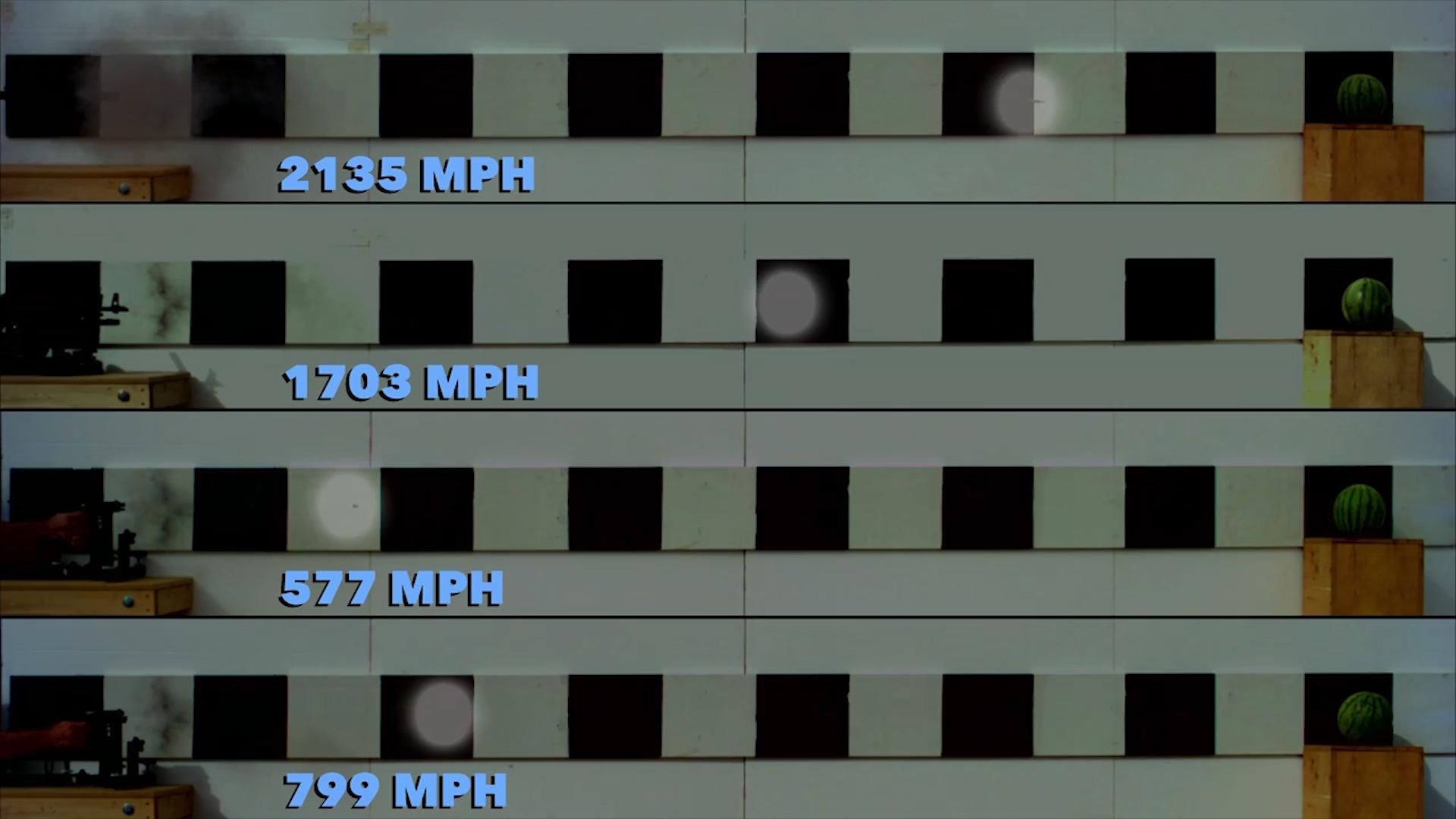 El comparativo de las velocidades de cada bala, expresado en millas por hora (captura de video)