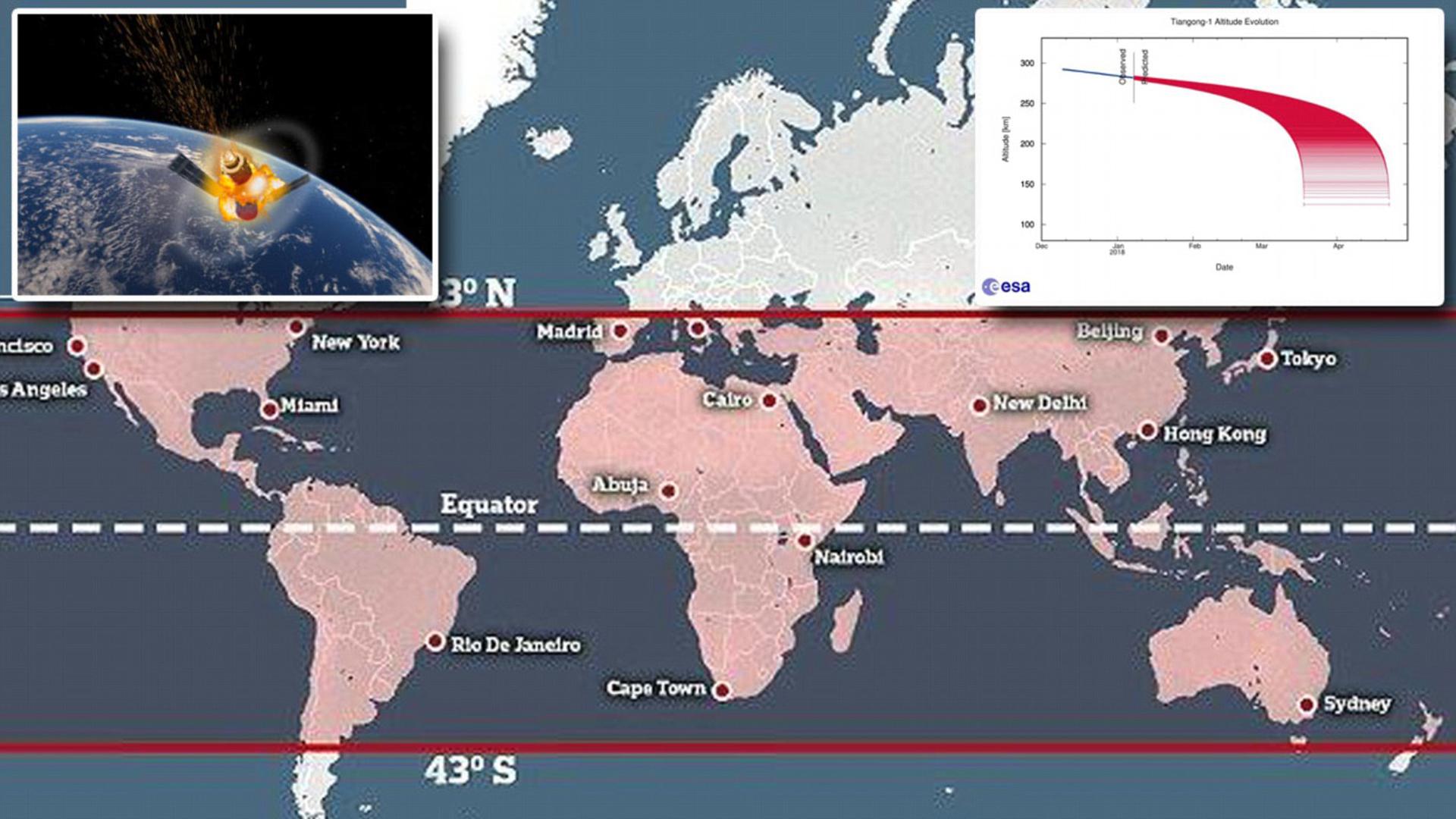 El cálculo de cómo será la caída, por región y días