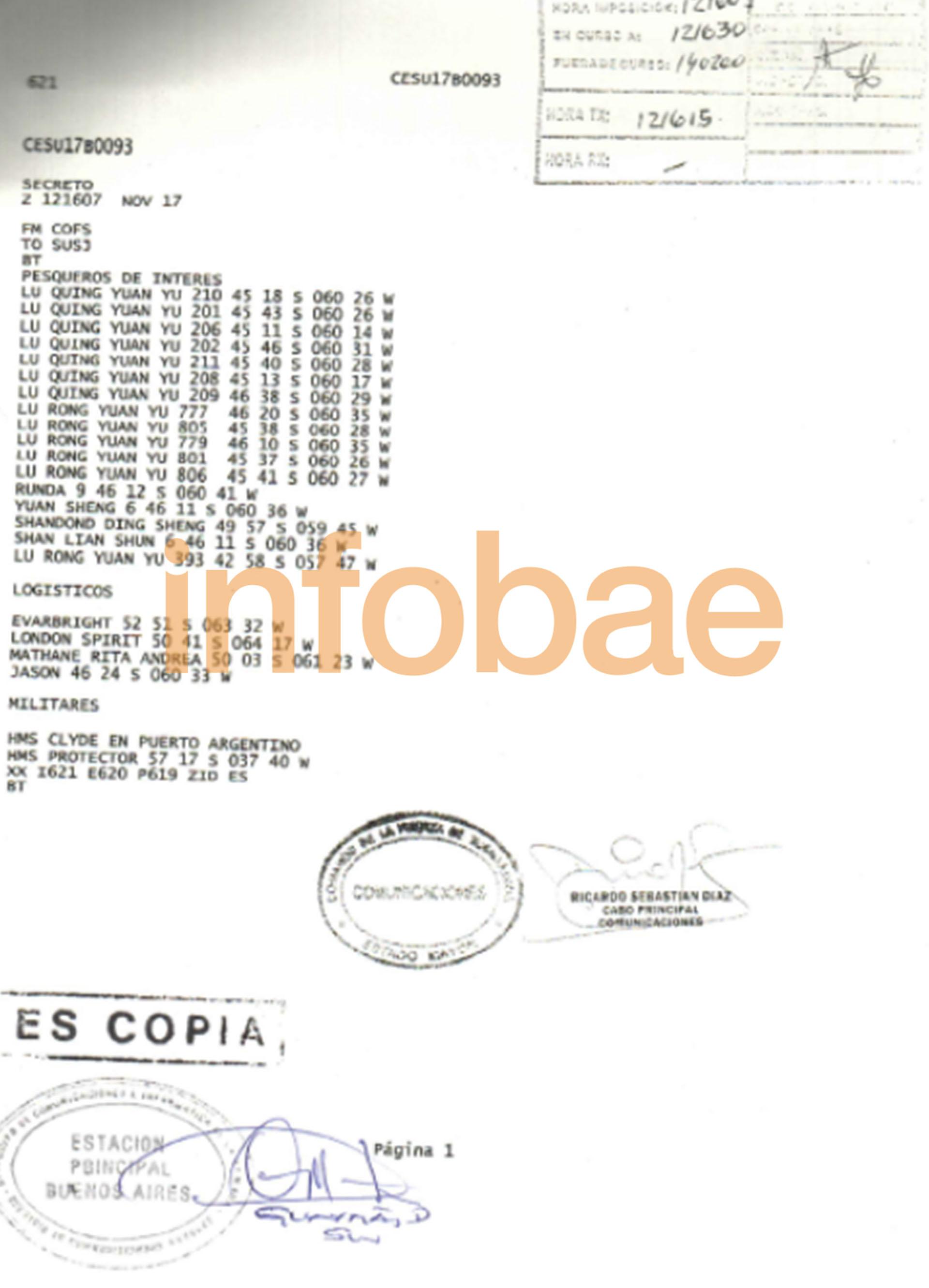 Los mensajes de inteligencia que el ARA San Juan recibía desde desde el Comando de la Flota de Submarinos para realizar tareas de inteligencia