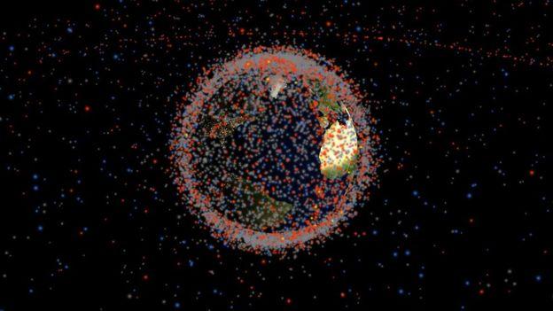 El sitio muestra un mapa 3D de los objetos que orbitan el planeta,