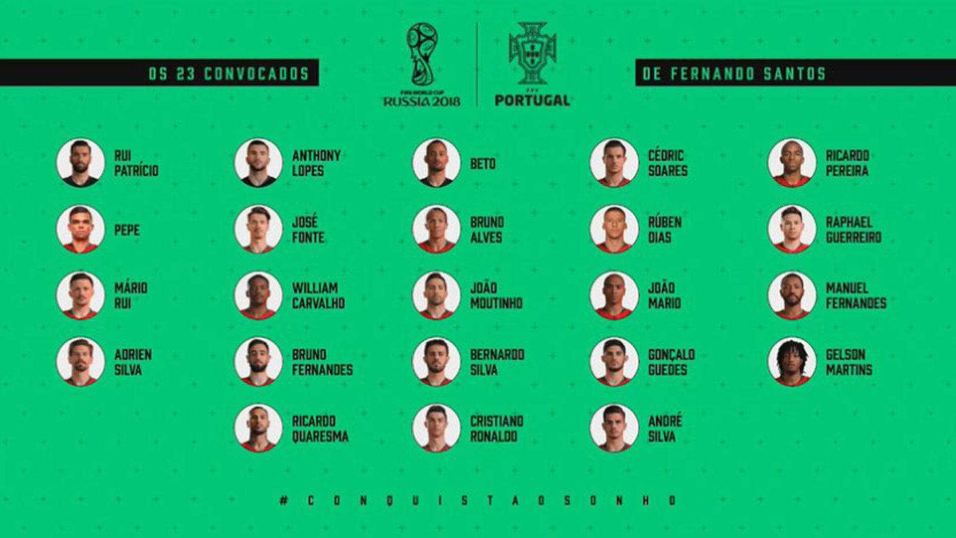 La lista de Portugal para el Mundial de Rusia 2018