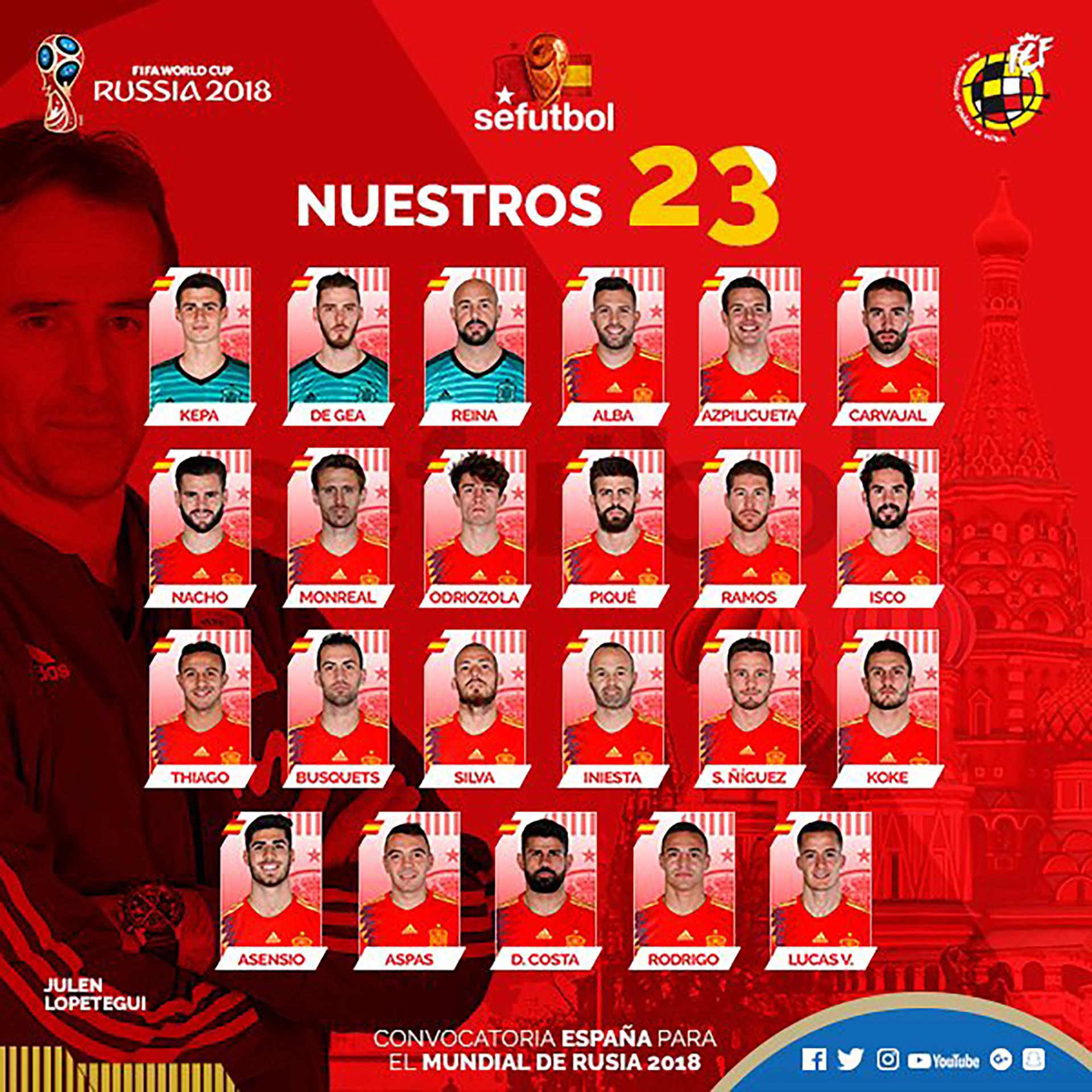 Los 23 convocados de España
