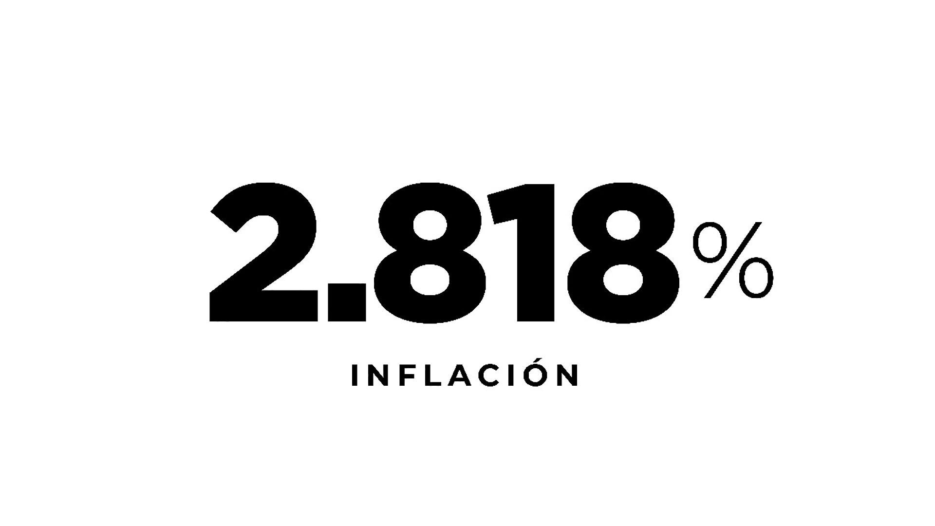 Dujovne mostró placas en el discurso que realizó en el CCK. Esta fue la inflación de Venezuela en el 2017