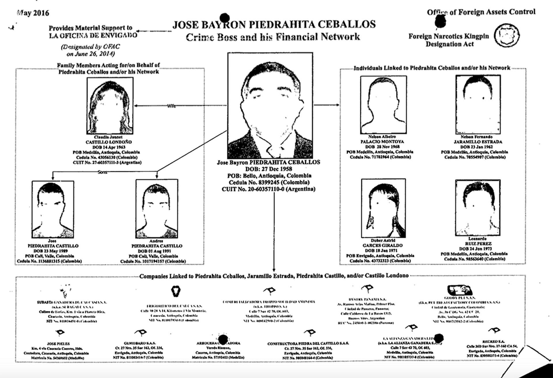 Escobar Gaviria y Piedrahita