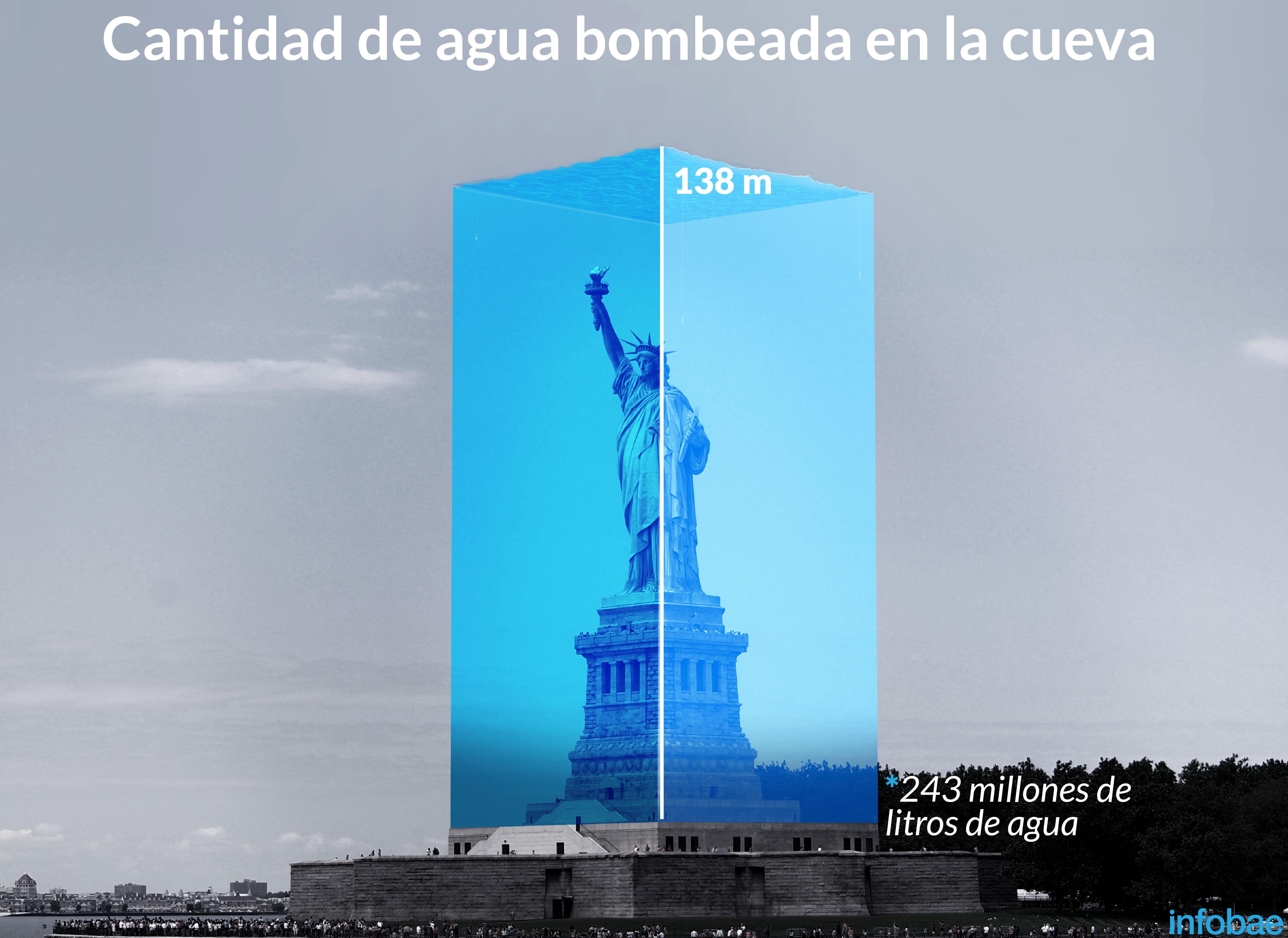 InfografíaRodrigo Acevedo Musto y Tomás Orihuela