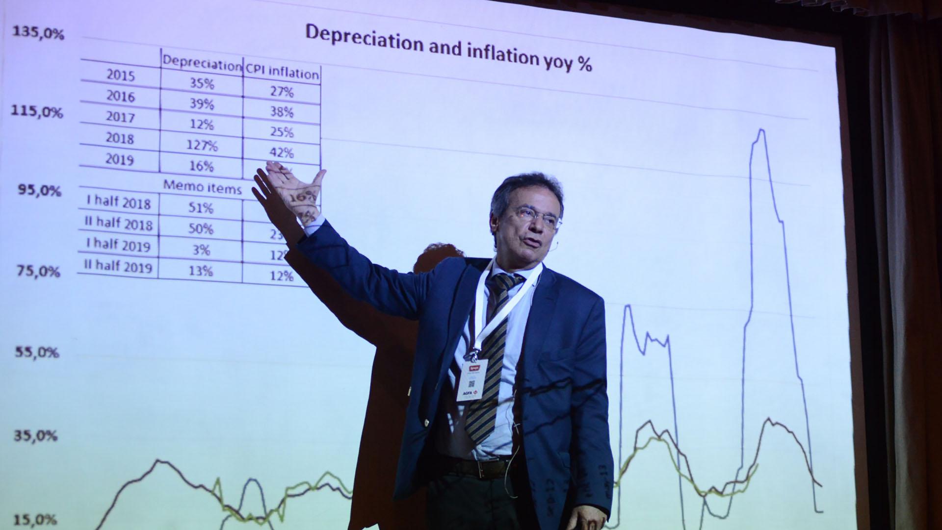 Daniel Artana, economista jefe de FIEL