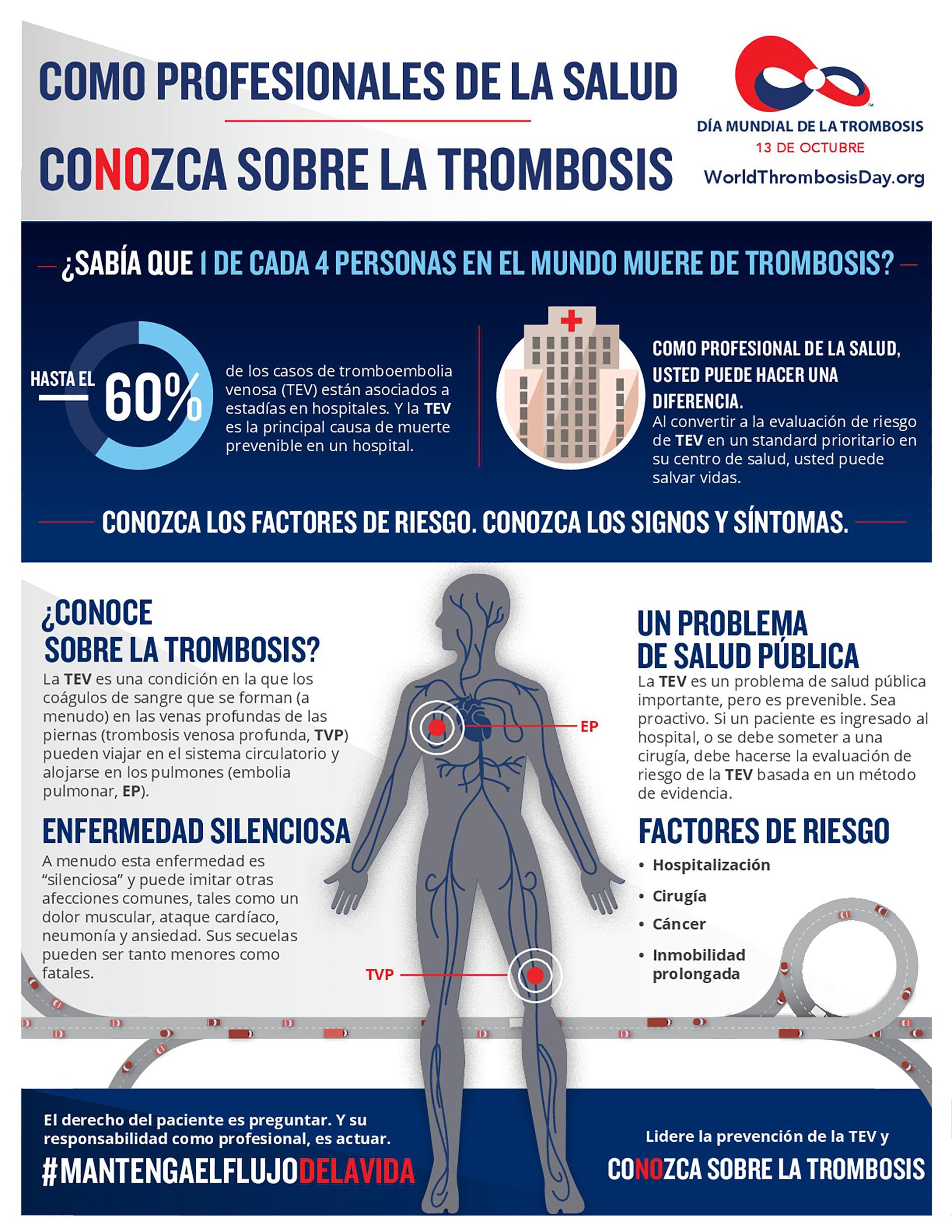 varicoză și tromboembolia