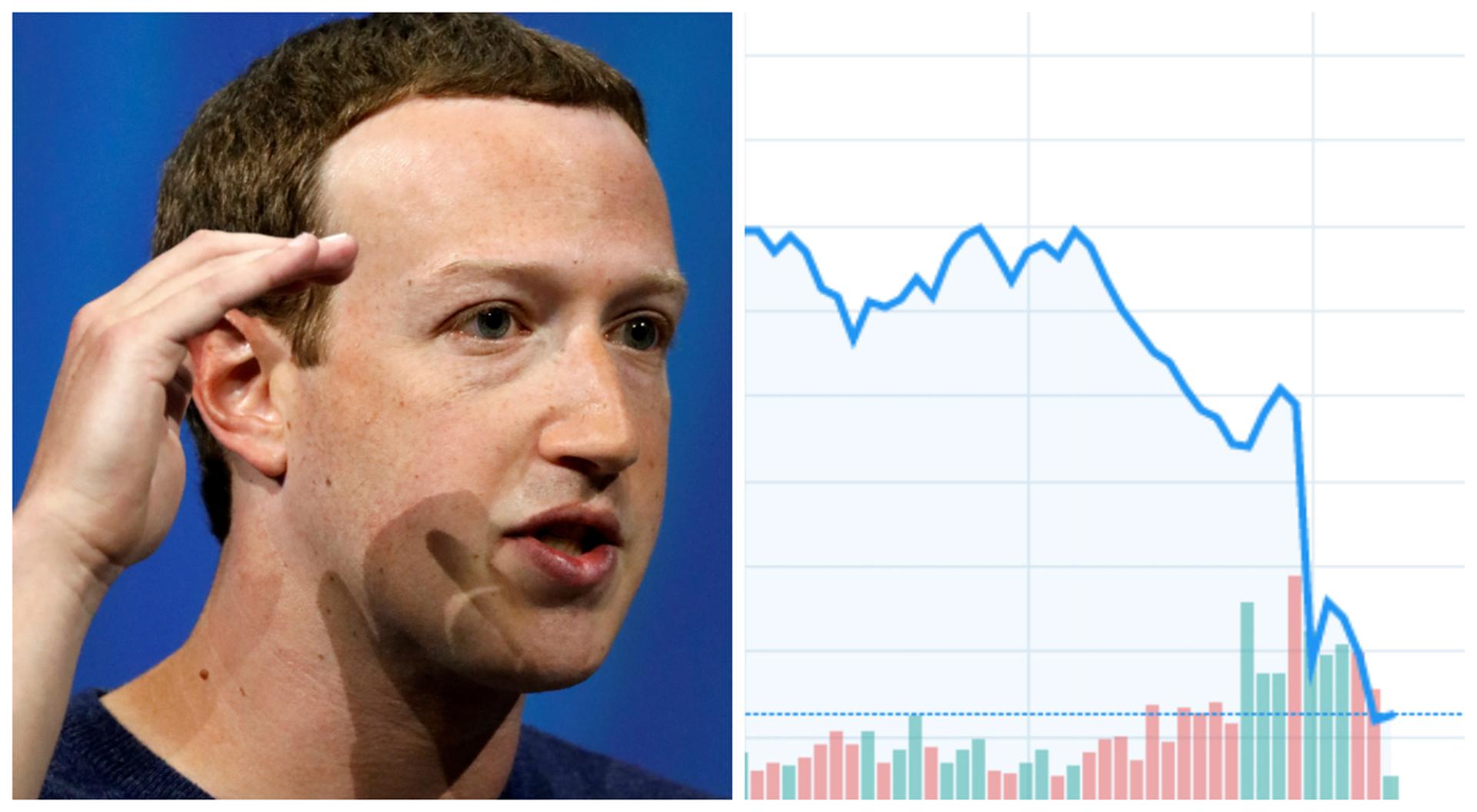 Facebook perdió 2,5% de su valor en un día. (Foto: REUTERS)