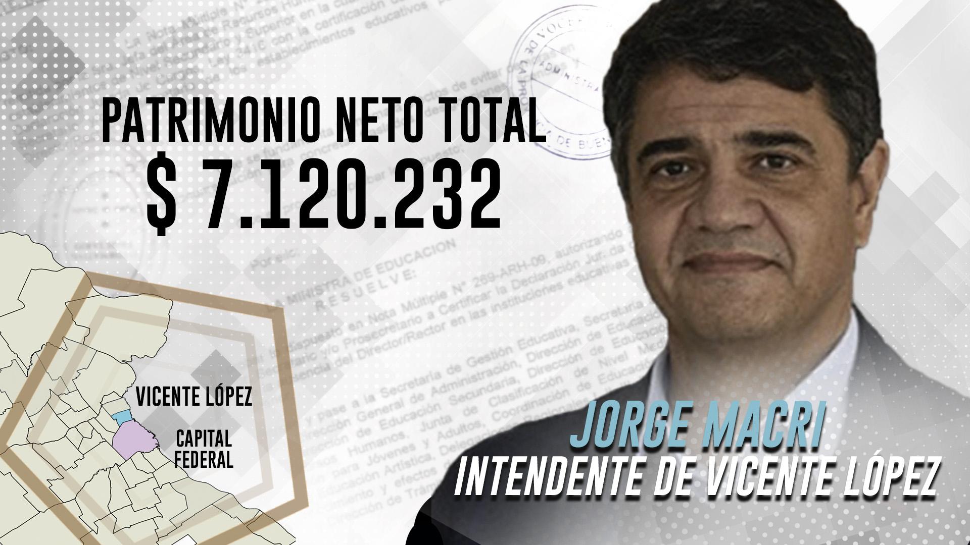 Jorge Macri_Placa_Intendentes Declaraciones Juradas
