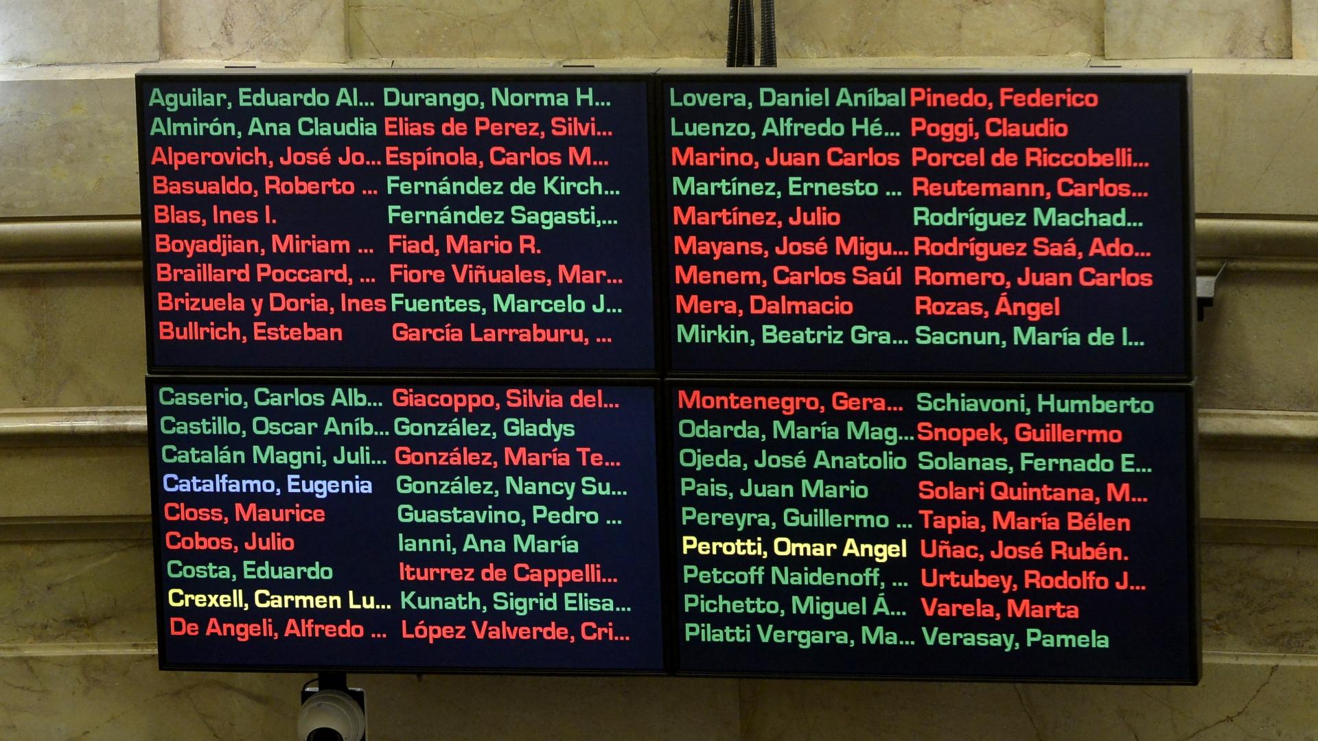 Nomina de la votación de los senadores que rechazaron la ley del aborto legal, seguro y gratuito. (Gustavo Gavotti)