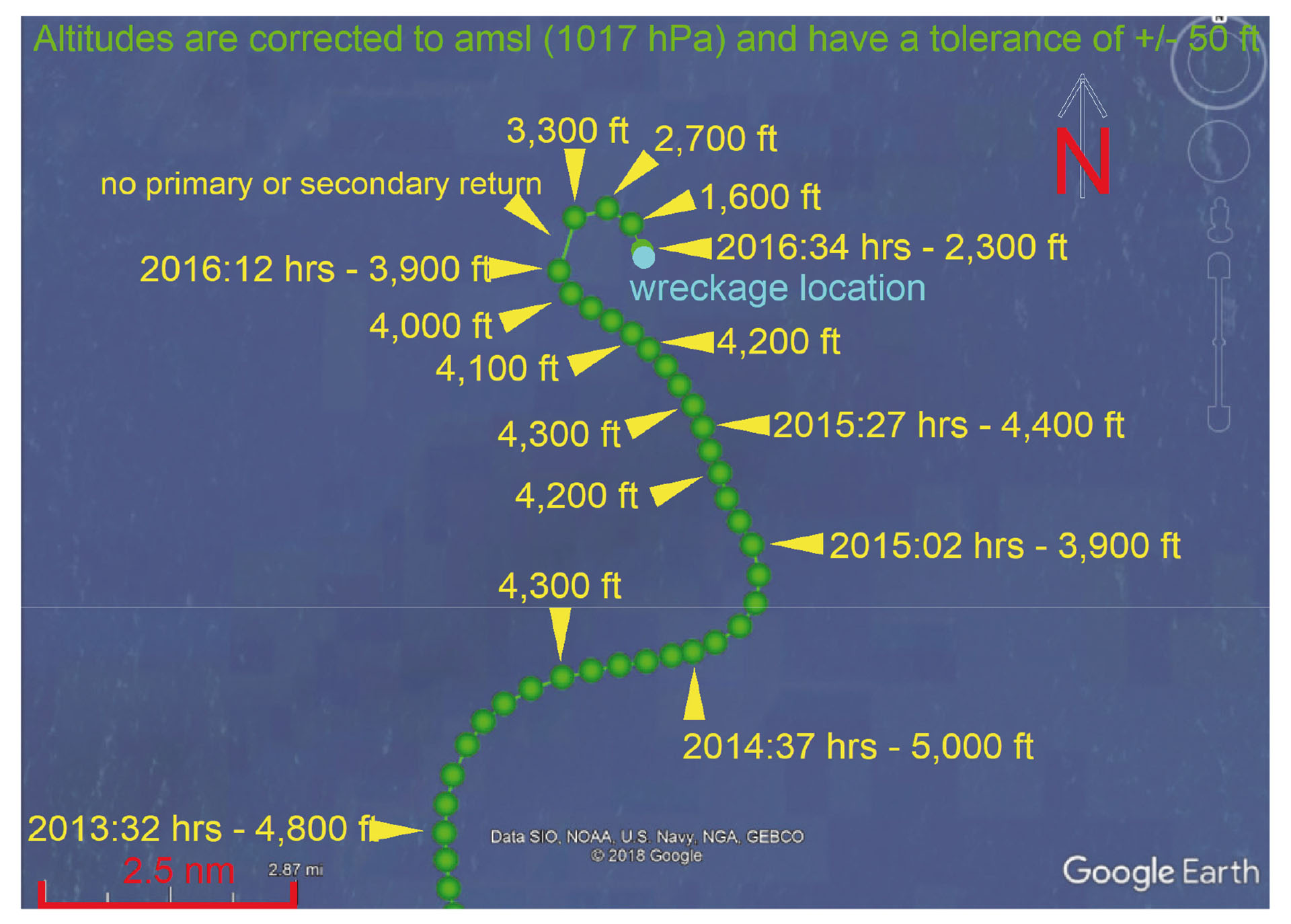 El tramo final del vuelo, creado a partir de una combinación de datos de los radares de Jersey (Les Platons) y Guernsey.