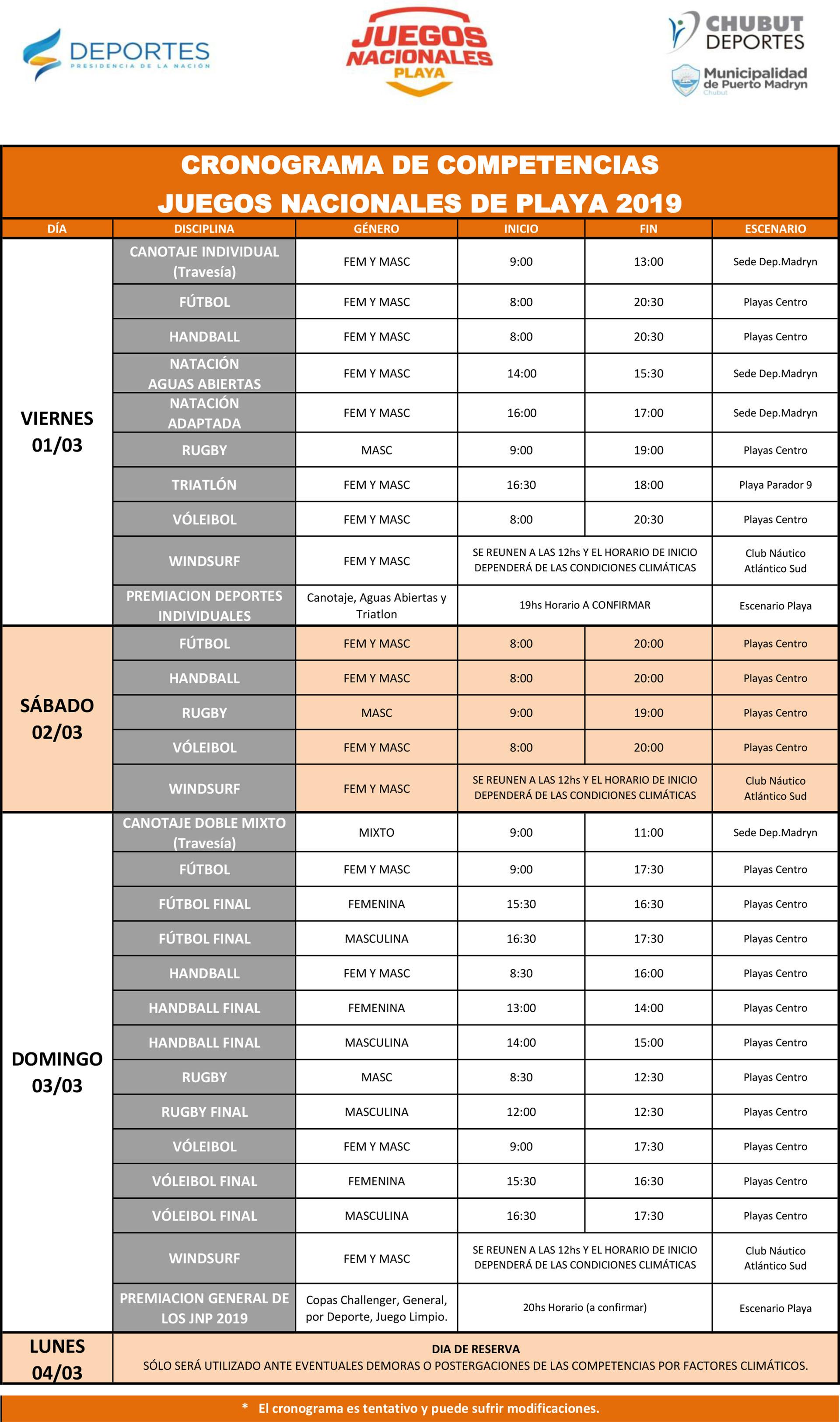 cronograma juegos de playa puerto madryn 2019