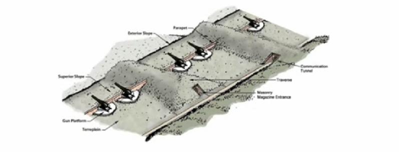 Para el equipo, la investigación prueba que pueden llevarse a cabo estudios arqueológicos en localizaciones concretas sin dañar ni poner en peligro su estructura (Foto: Universidad de Binghamton)