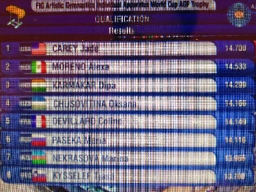 El Comité Olímpico Mexicano publicó en su twitter los resultados de la prueba preliminar (Foto: Twitter @CONADE)
