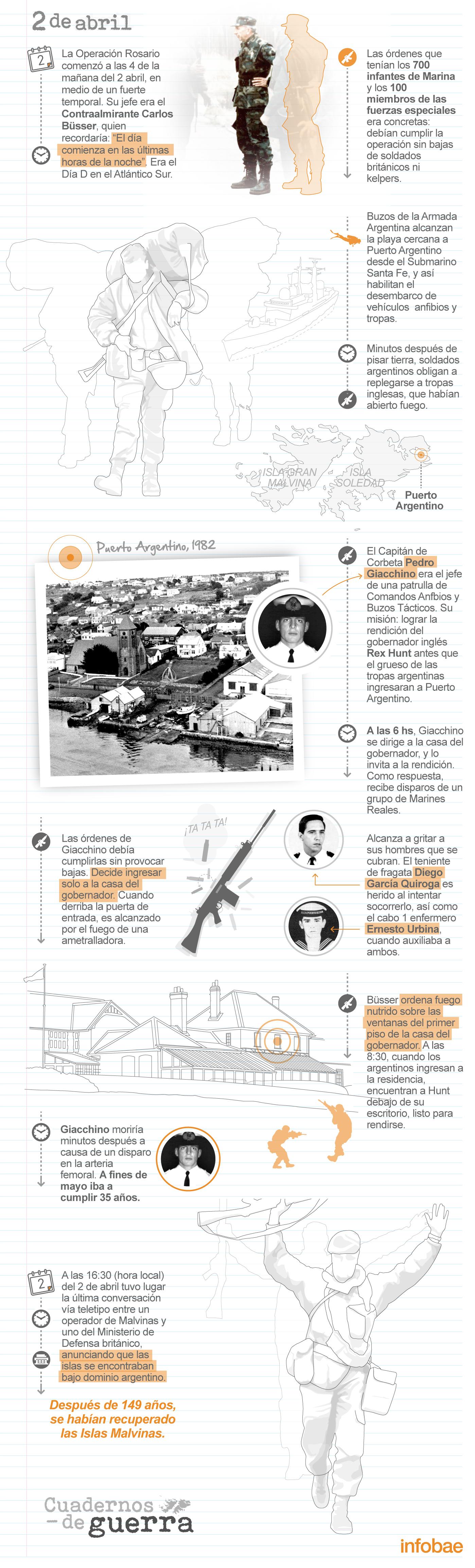Infografía: Ignacio Sánchez