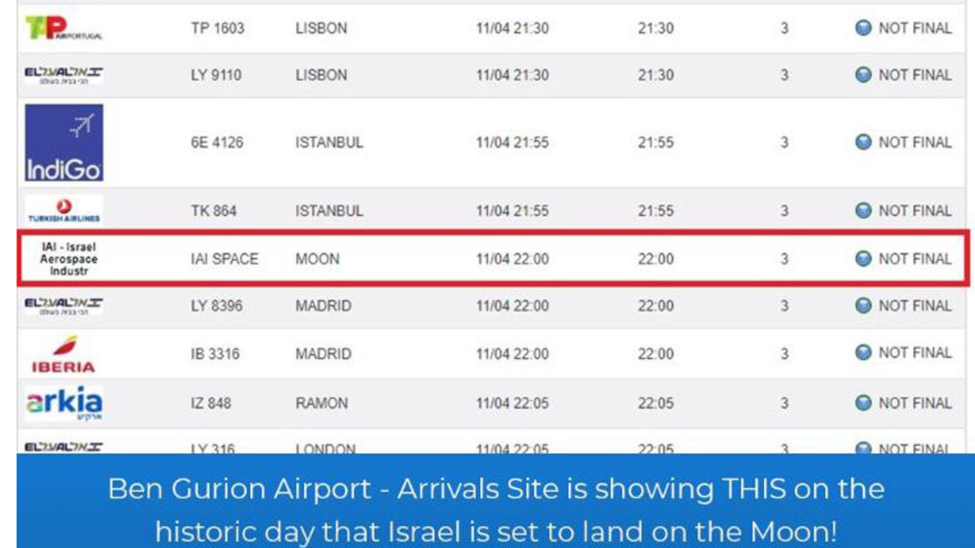 La pantalla de arribos en el aeropuerto Ben Gurion, en Tel Aviv, Israel