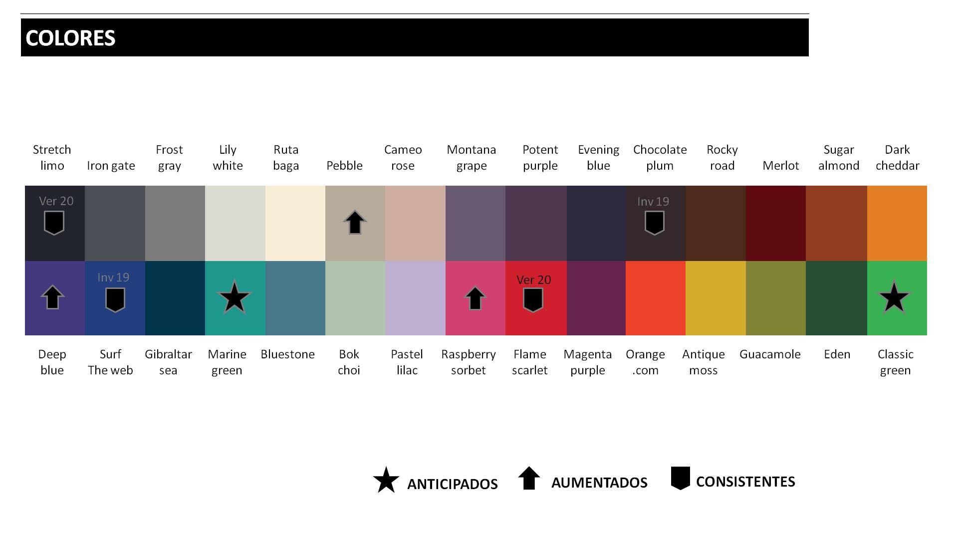 Esta es la paleta de colores propuesta por el Observatorio de Tendencias del INTI.