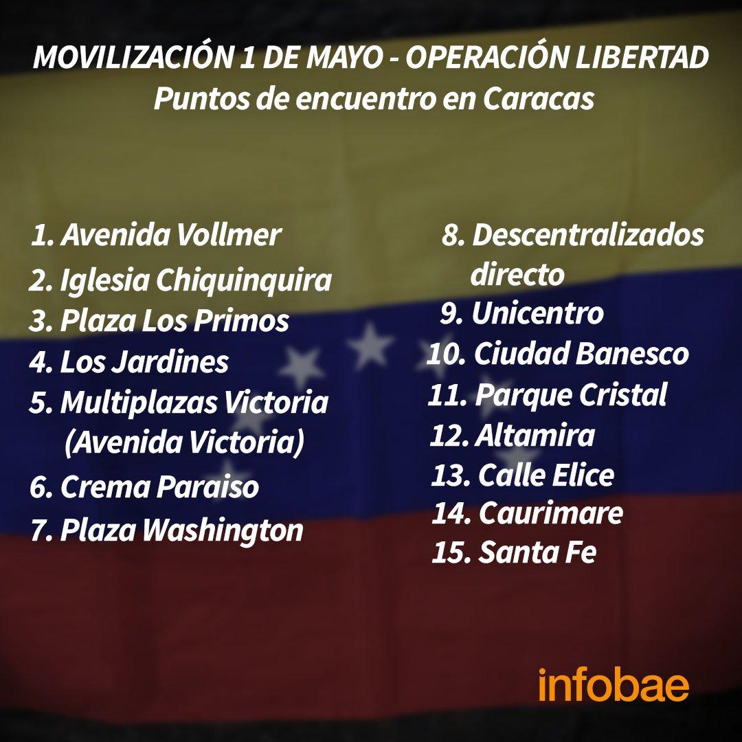 Los puntos de concentración en Caracas