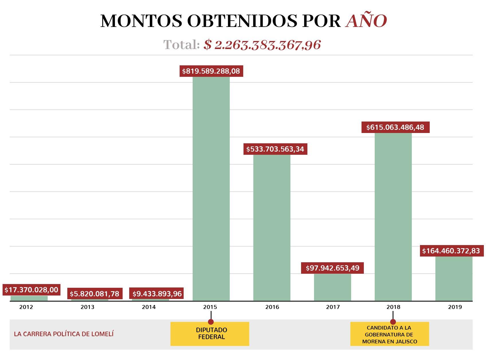 (Gráfico: MCC)