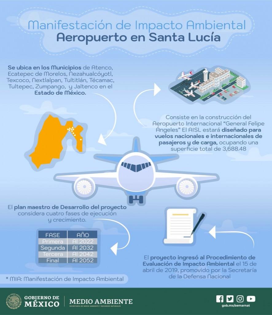 La MIA había sido presentada hace unas semanas por la Sedena; la UNAM colaboró en su realización (Foto: Secretaría de Medio Ambiente y Recursos Naturales)