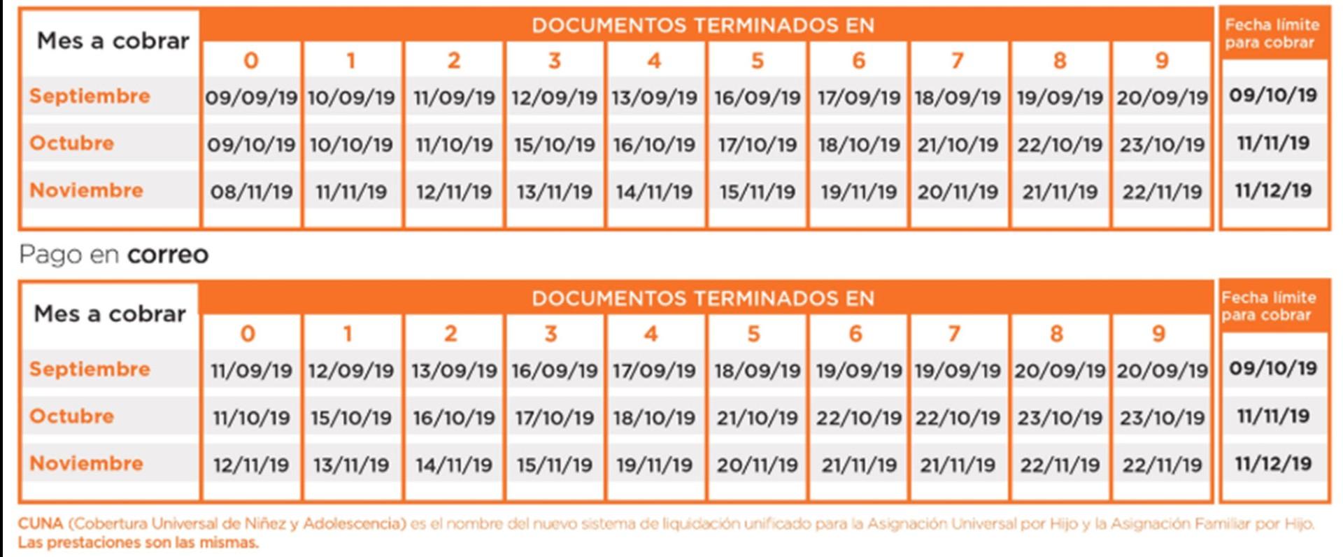 Calendarios de pagos GOB SF (3)