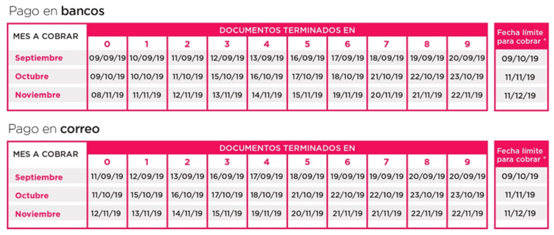 Calendarios de pagos GOB SF (4)