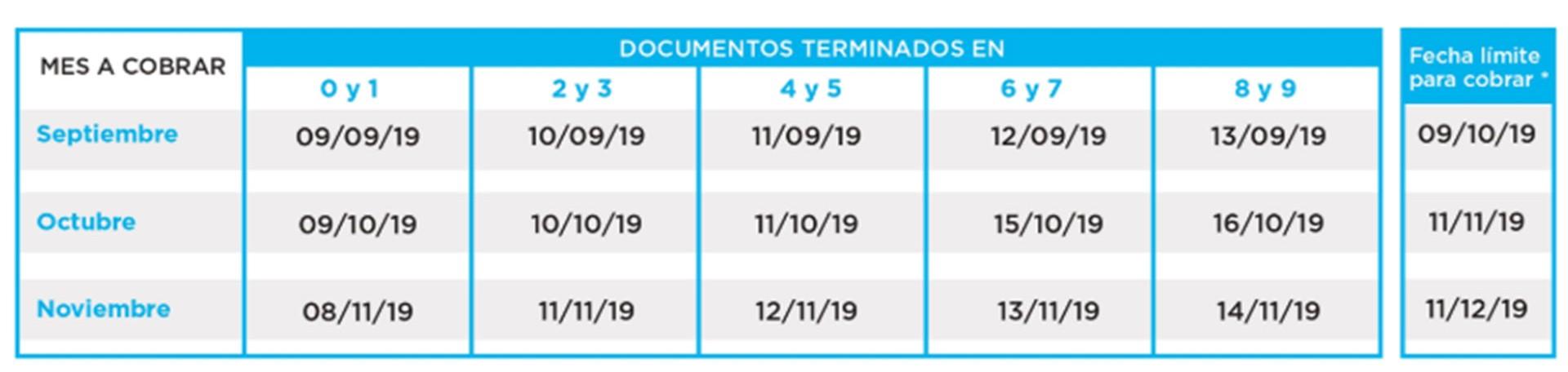 Calendarios de pagos GOB SF (5)