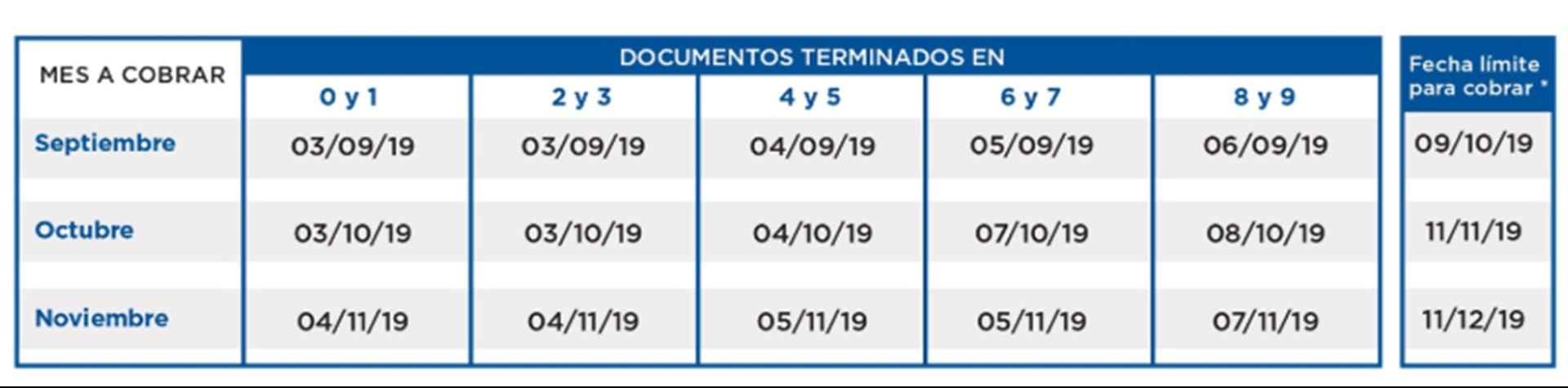 Calendarios de pagos GOB SF (7)