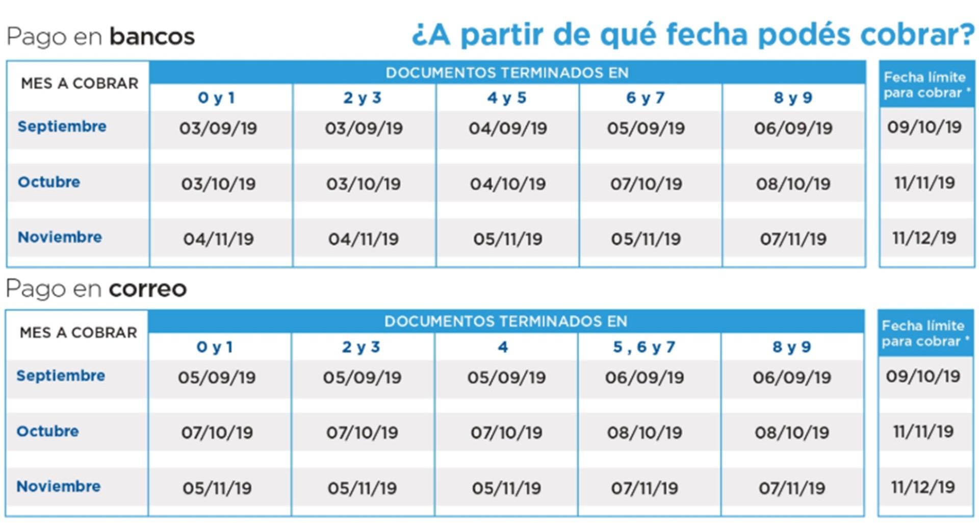 Calendarios de pagos GOB SF (8)