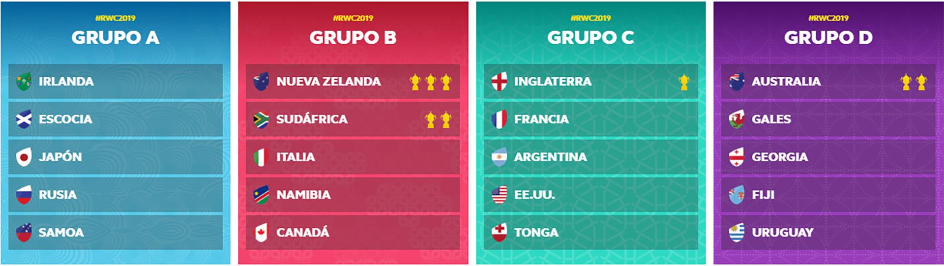 Así están conformados los cuatro grupos del Mundial de Japón