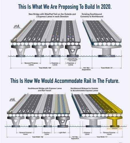 The Florida Department of Transportation announced a new plan Monday for the Howard Frankland Bridge. Starting in 2020, the state will build an 8-lane bridge that will include toll lanes and a bike and pedestrian path. The toll lanes could accomodate buses, driverless vehicles or even a light rail system. [Courtesy of Florida Department of Transportation]