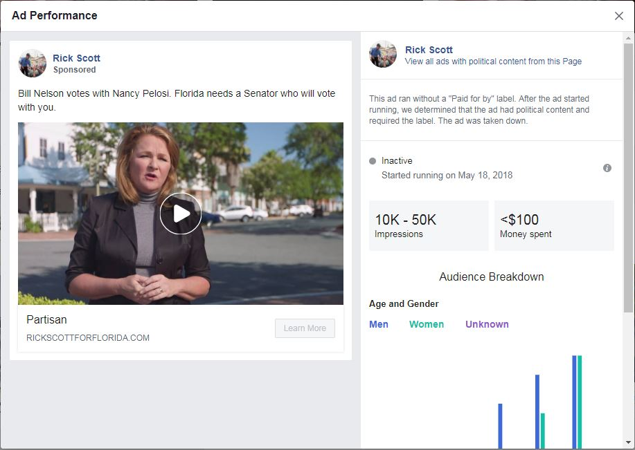New Facebook rules for political ads trip up Florida candidates