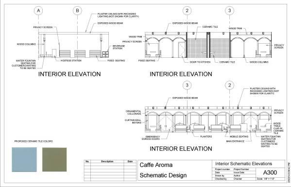 Image DESIGN A RESTAURANT (2)