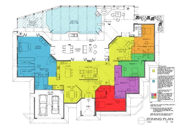 Image Zoning plan