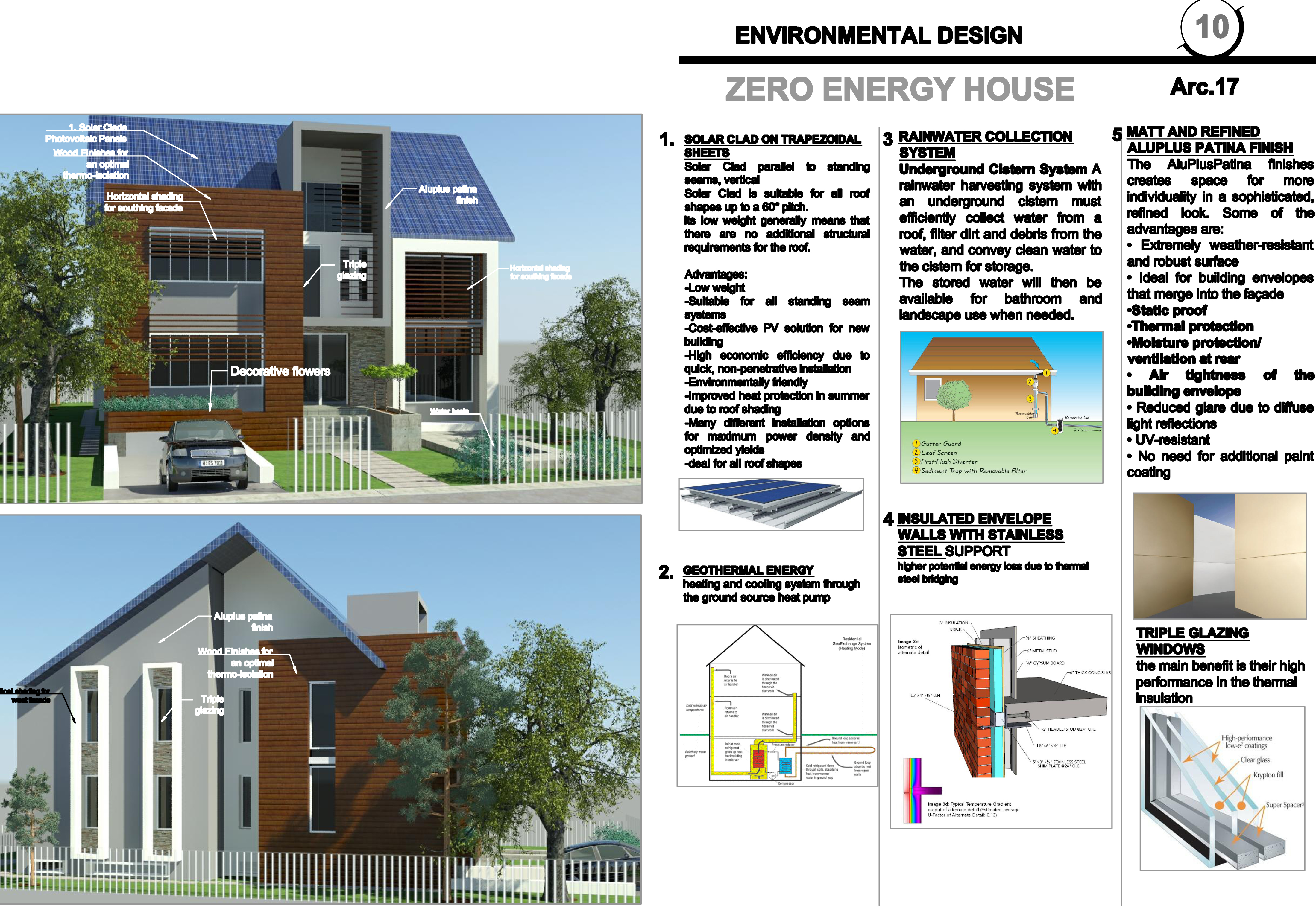 Home design project designed by vjosa shehu zero energy for Zero energy house design